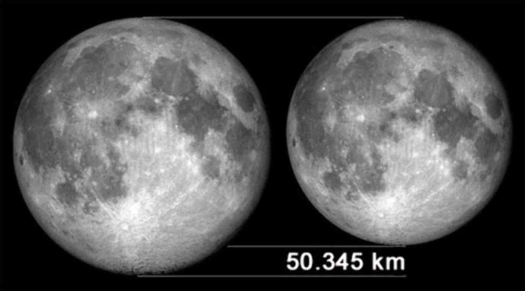 Så stor er forskjellen på diameteren til den største og minste fullmånen. Illustrasjon: NASA / Ronald Toppe